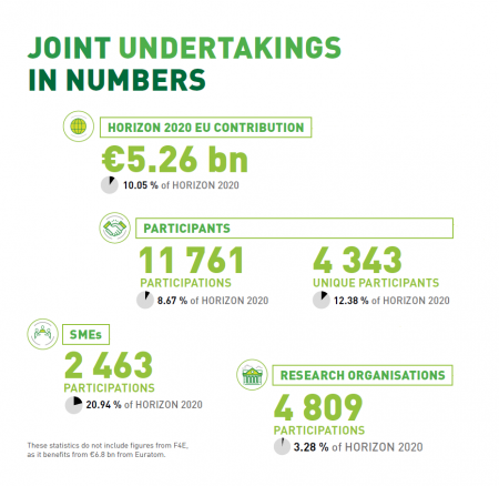 Infographic - the JUs in numbers
