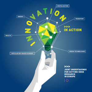 Cover of the brochure 'Innovation in action'